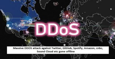 How DDoS Attack Affected the World's Internet Giants