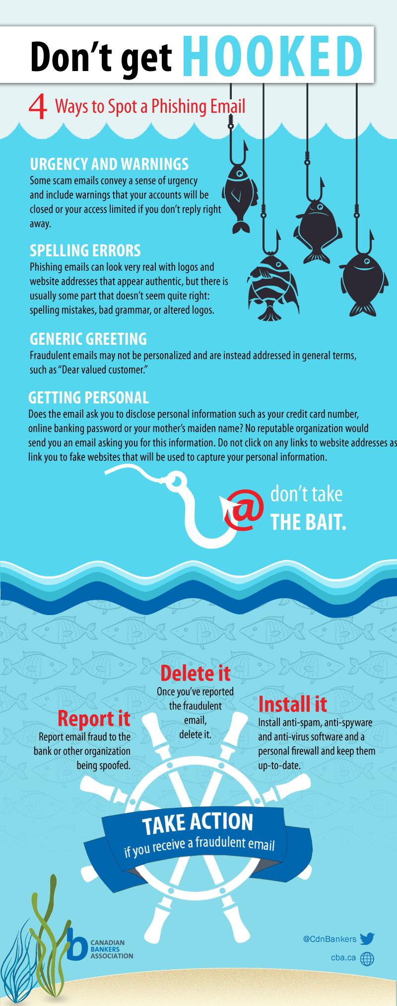 Ways to spot a phishing email [infographic]
